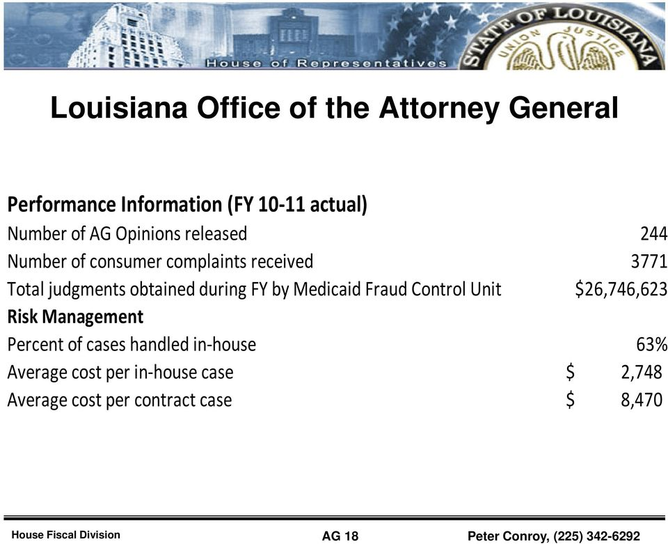 FY by Medicaid Fraud Control Unit $26,746,623 Risk Management Percent of cases handled in house 63%