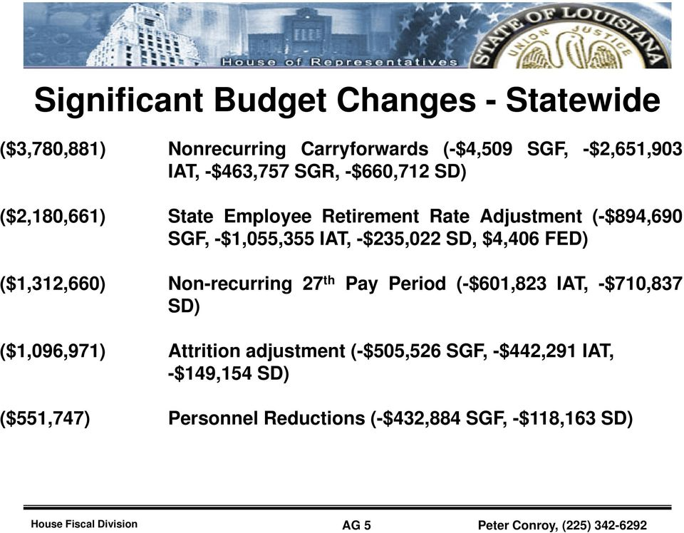 $4,406 FED) ($1,312,660) Non-recurring 27 th Pay Period (-$601,823 IAT, -$710,837 SD) ($1,096,971) Attrition adjustment