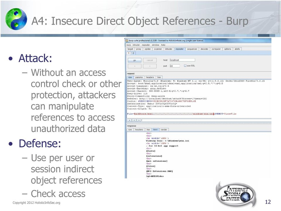 references to access unauthorized data Defense: Use per user or