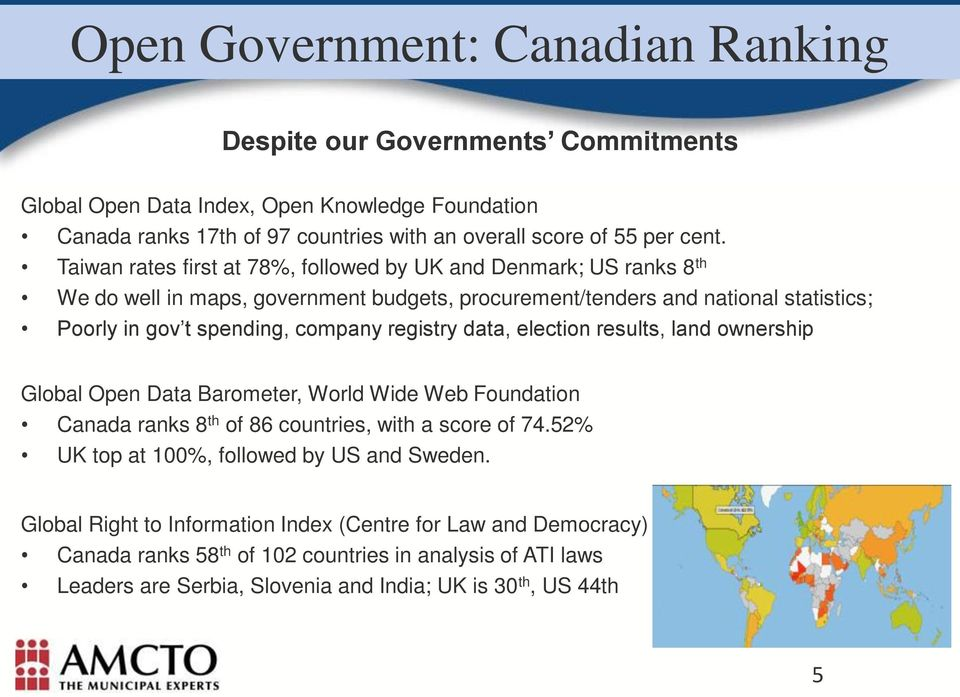 registry data, election results, land ownership Global Open Data Barometer, World Wide Web Foundation Canada ranks 8 th of 86 countries, with a score of 74.