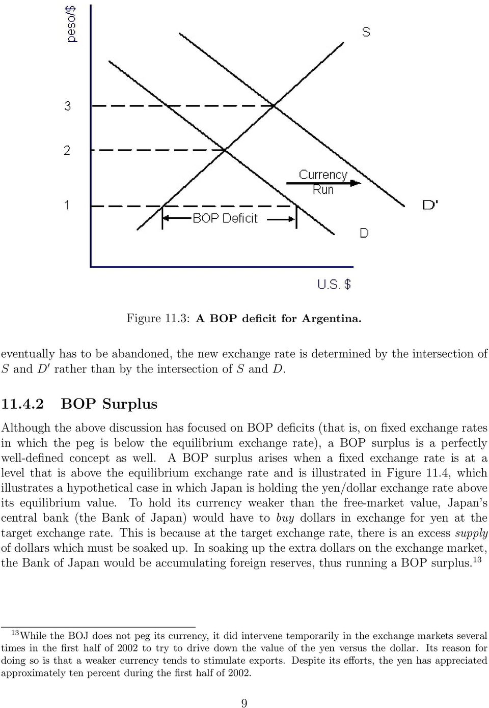well-defined concept as well. A BOP surplus arises when a fixed exchange rate is at a level that is above the equilibrium exchange rate and is illustrated in Figure 11.