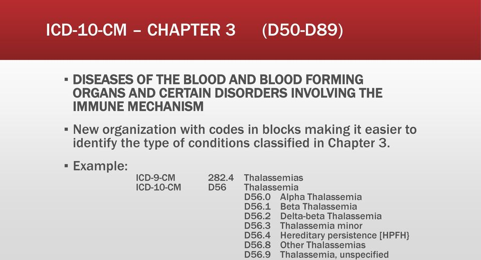 Example: ICD-9-CM 282.4 Thalassemias ICD-10-CM D56 Thalassemia D56.0 Alpha Thalassemia D56.1 Beta Thalassemia D56.