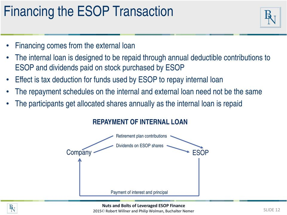 internal and external loan need not be the same The participants get allocated shares annually as the internal loan is repaid REPAYMENT OF INTERNAL LOAN