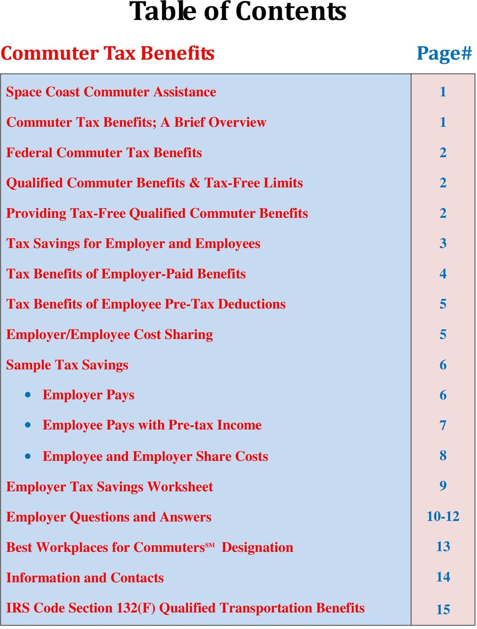 Cost Sharing Sample Tax Savings Employer Pays Employee Pays with Pre-tax Income Employee and Employer Share Costs Employer Tax Savings Worksheet Employer Questions and