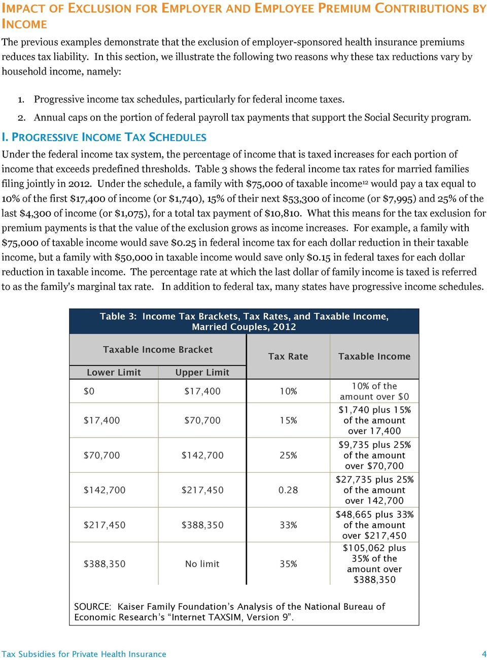 Annual caps on the portion of federal payroll tax payments that support the Social Security program.