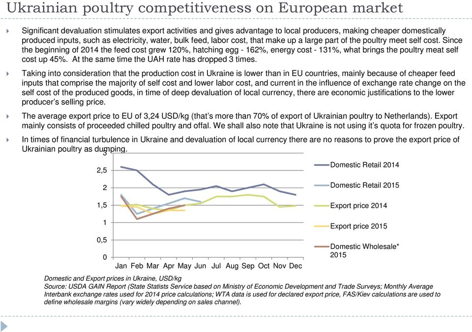 Since the beginning of 214 the feed cost grew 12%, hatching egg - 162%, energy cost - 131%, what brings the poultry meat self cost up 45%. At the same time the UAH rate has dropped 3 times.