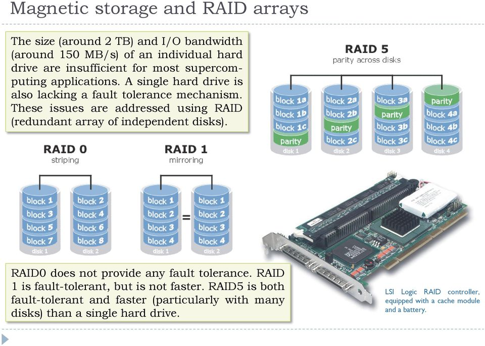 These issues are addressed using RAID (redundant array of independent disks). RAID0 does not provide any fault tolerance.