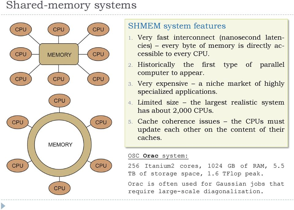 Limited size the largest realistic system has about 2,000 CPUs. 5. Cache coherence issues the CPUs must update each other on the content of their caches.