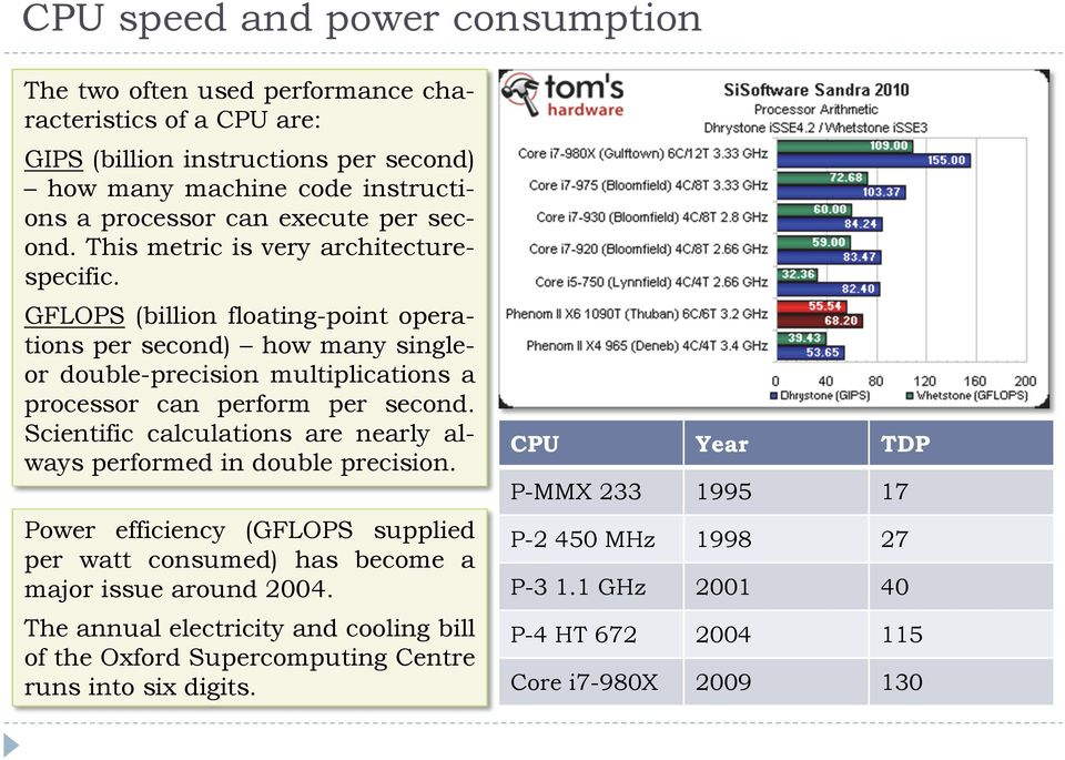 GFLOPS (billion floating-point operations per second) how many singleor double-precision multiplications a processor can perform per second.