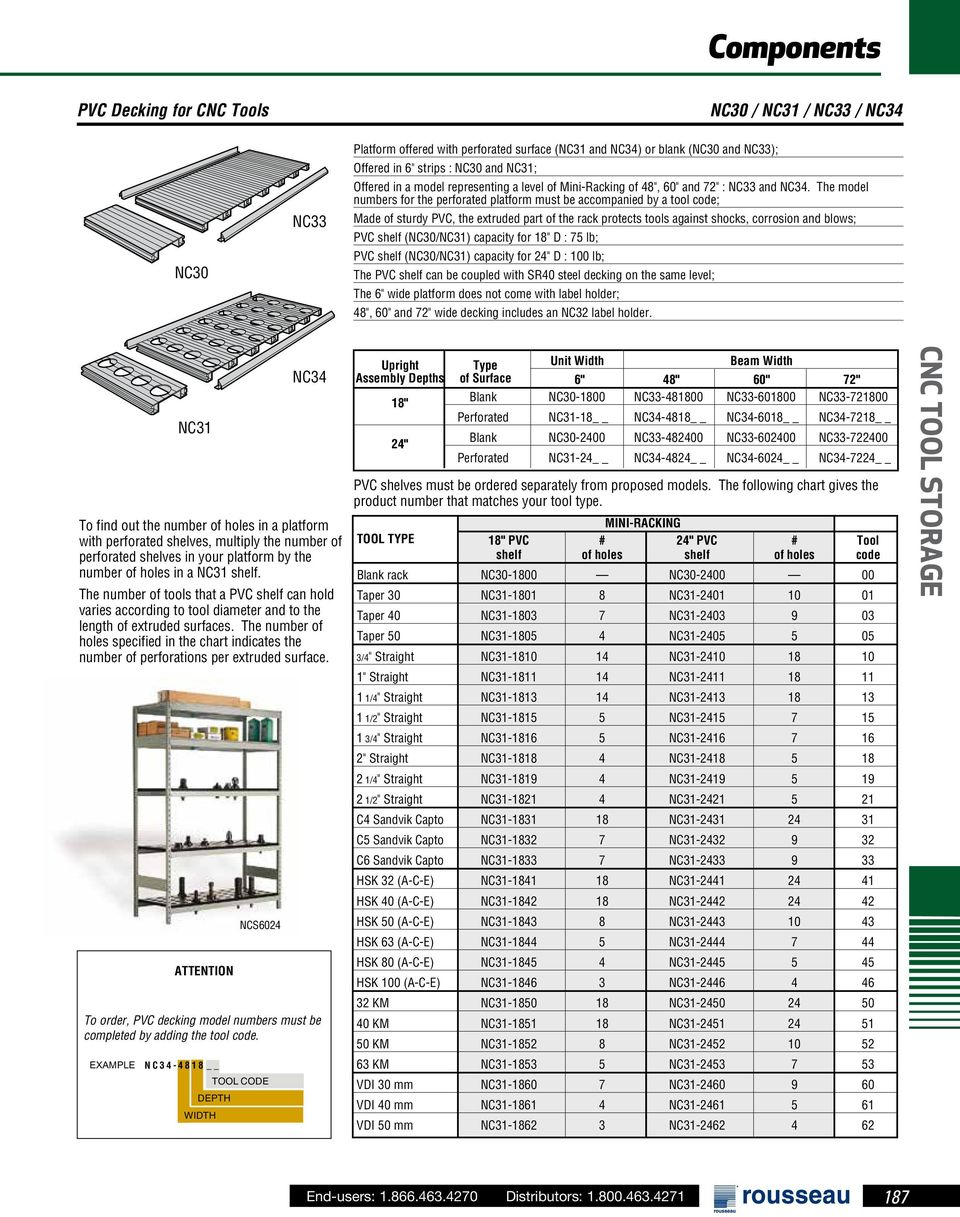 The model numbers for the perforated platform must be accompanied by a tool code; Made of sturdy PVC, the extruded part of the rack protects tools against shocks, corrosion and blows; PVC shelf