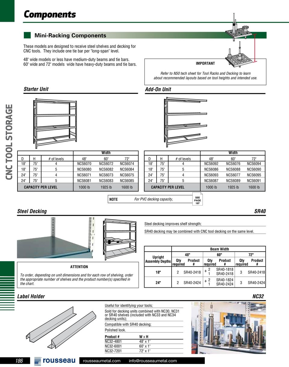 Important Refer to N50 tech sheet for Tool Racks and Decking to learn about recommended layouts based on tool heights and intended use.