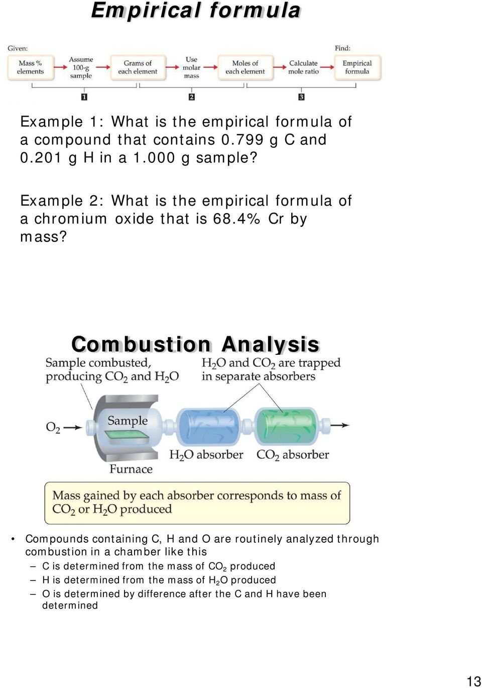 Combustion Analysis Compounds containing C, H and O are routinely analyzed through combustion in a chamber like this C is