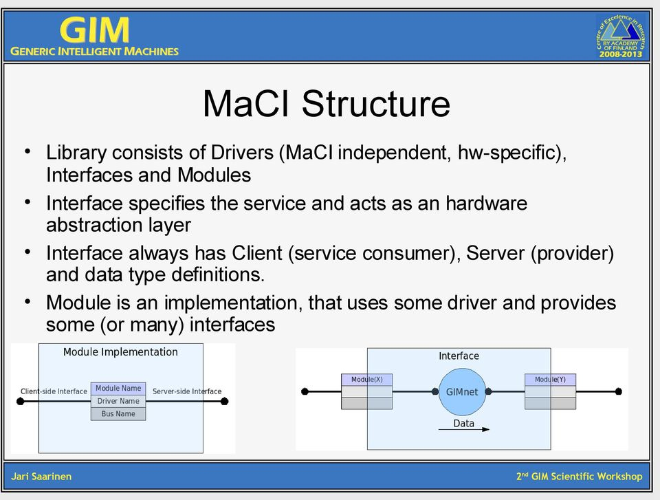 Interface always has Client (service consumer), Server (provider) and data type