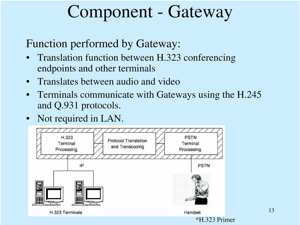 323 conferencing endpoints and other terminals Translates between audio