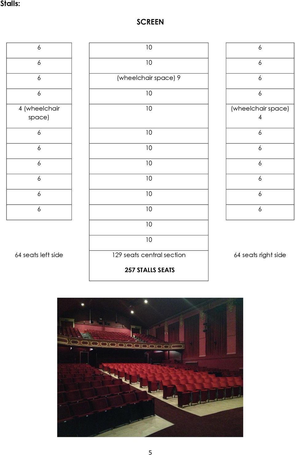 10 10 64 seats left side 129 seats central