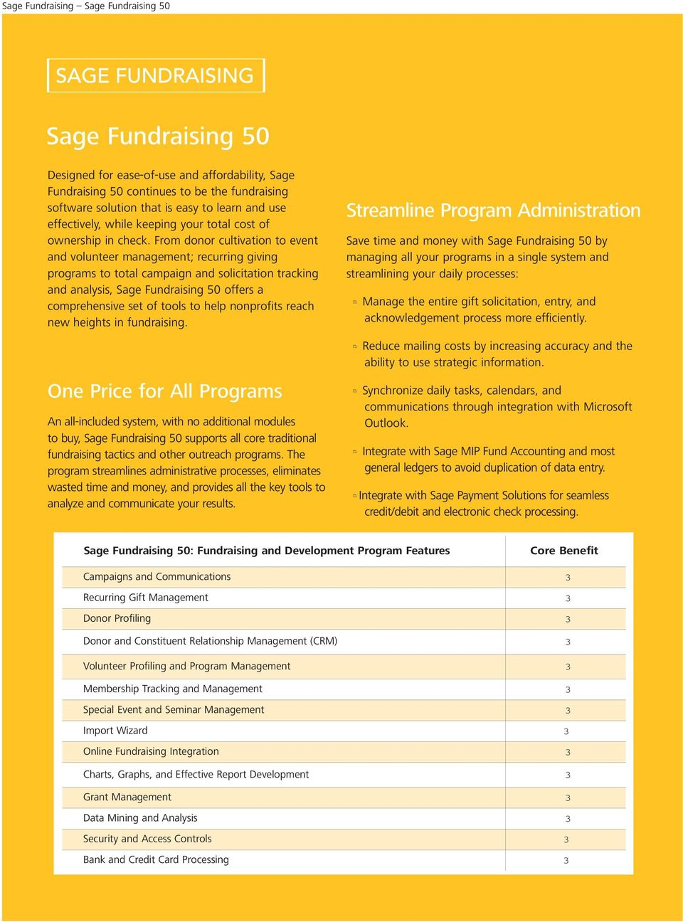 From door cultivatio to evet ad voluteer maagemet; recurrig givig programs to total campaig ad solicitatio trackig ad aalysis, Sage Fudraisig 50 offers a comprehesive set of tools to help oprofits