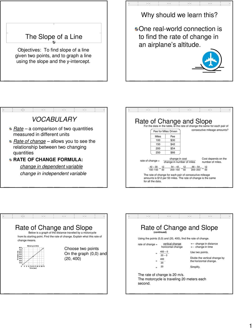 VOCABULARY Rate a comparison of two quantities measured in different units Rate of change allows ou to see the relationship between two changing quantities RATE OF CHANGE FORMULA: change in dependent