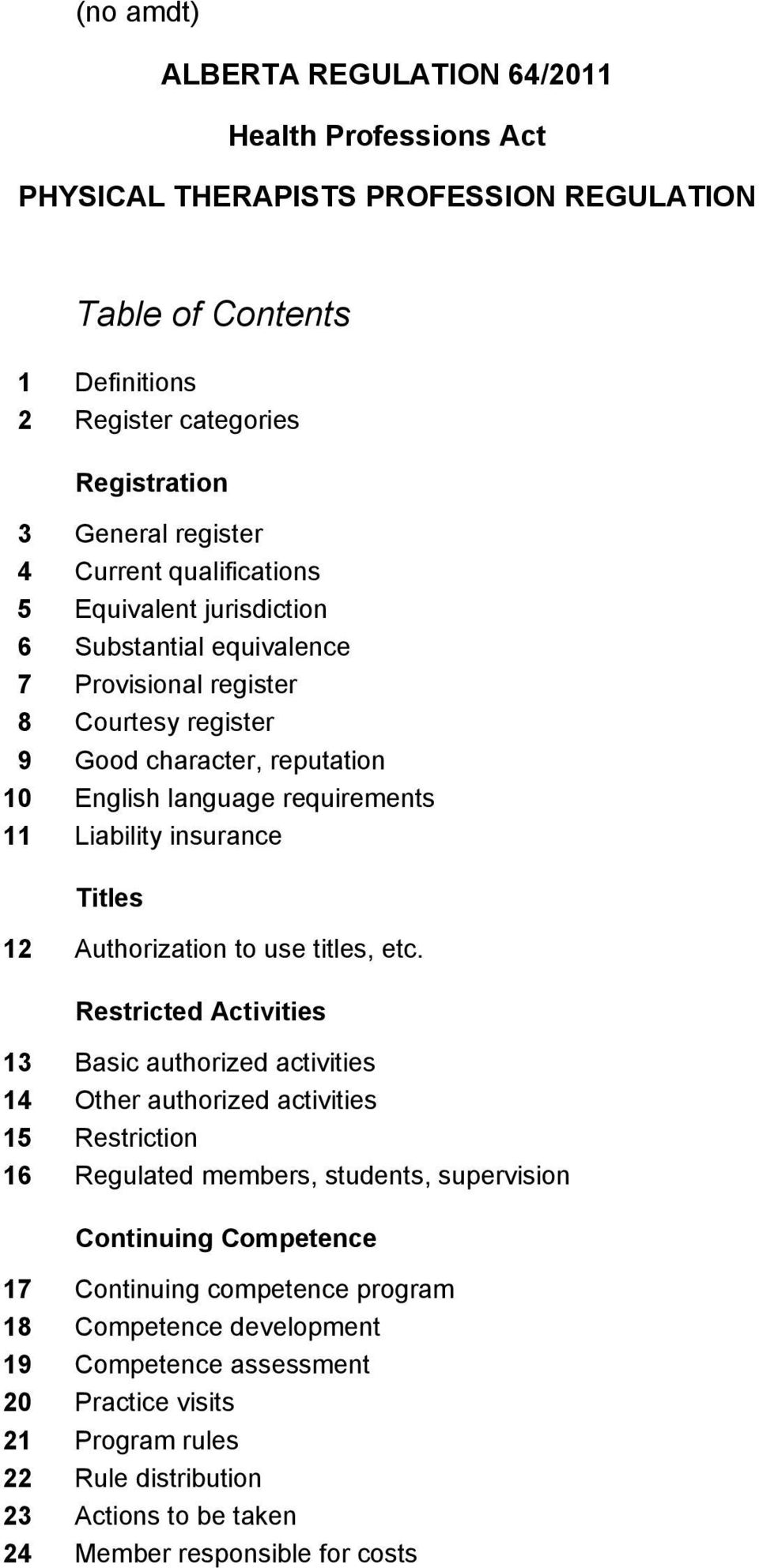 Titles 12 Authorization to use titles, etc.