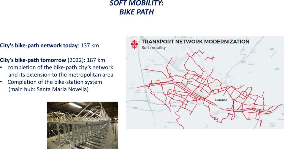 path city s network and its extension to the metropolitan area