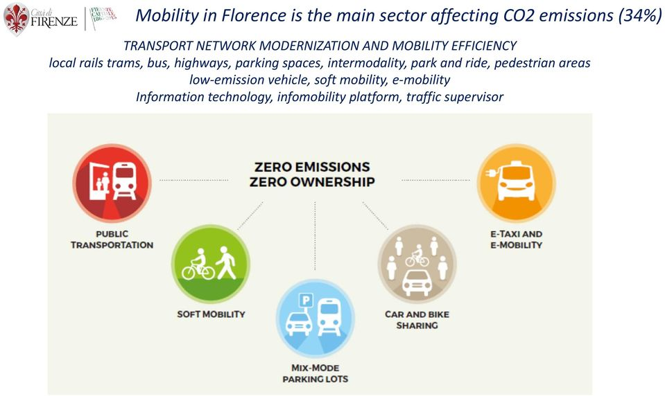 parking spaces, intermodality, park and ride, pedestrian areas low emission