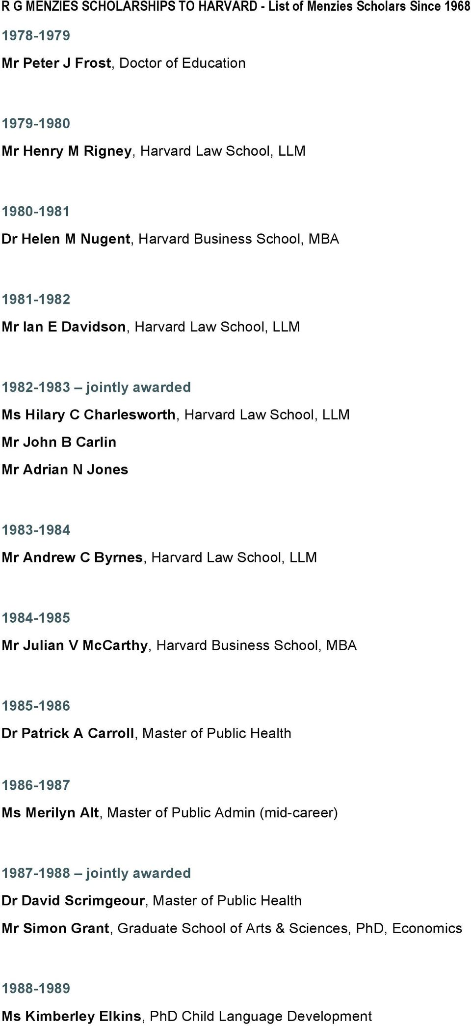 1984-1985 Mr Julian V McCarthy, Harvard Business School, MBA 1985-1986 Dr Patrick A Carroll, Master of Public Health 1986-1987 Ms Merilyn Alt, Master of Public Admin (mid-career) 1987-1988