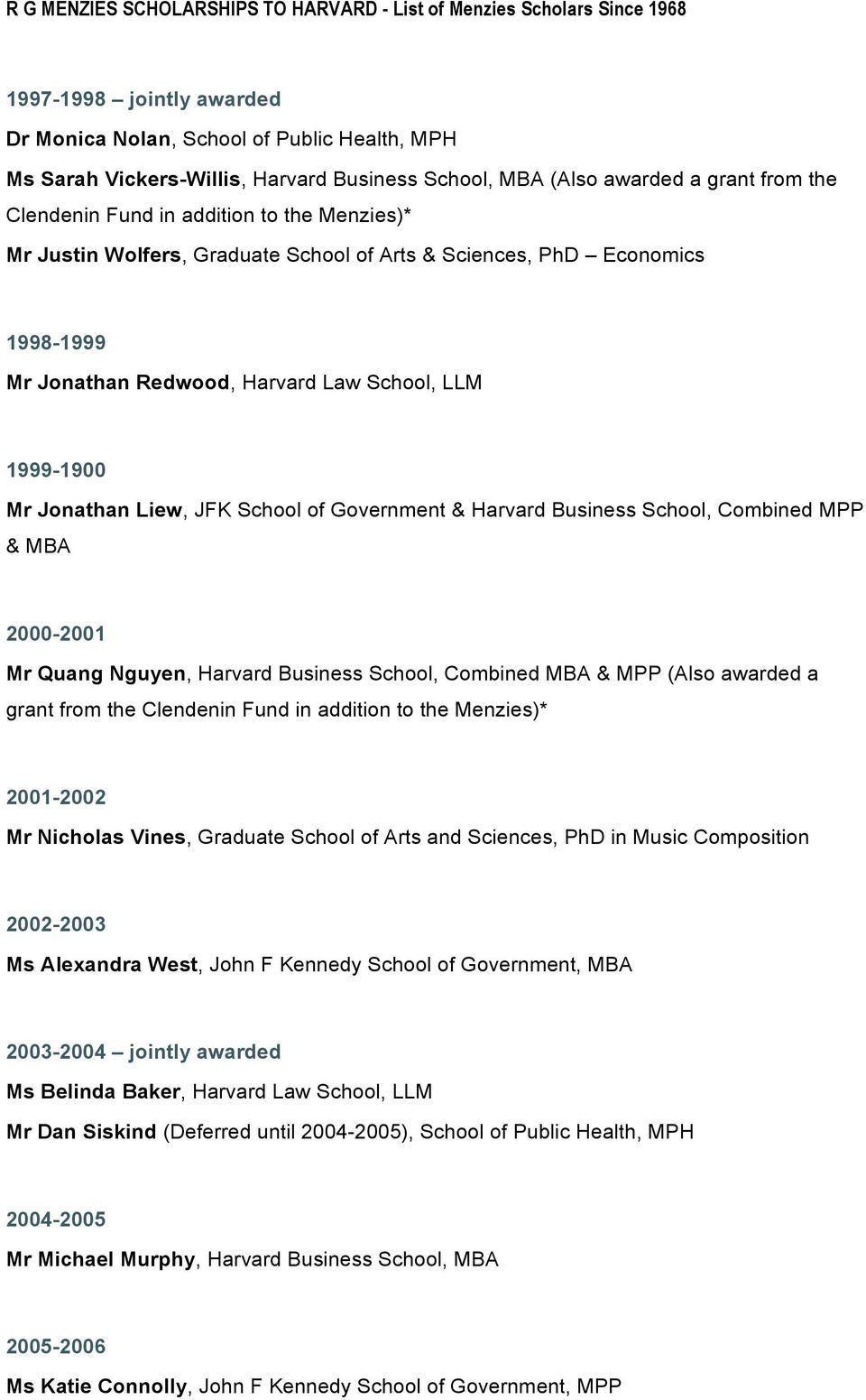 Business School, Combined MPP & MBA 2000-2001 Mr Quang Nguyen, Harvard Business School, Combined MBA & MPP (Also awarded a grant from the Clendenin Fund in addition to the Menzies)* 2001-2002 Mr