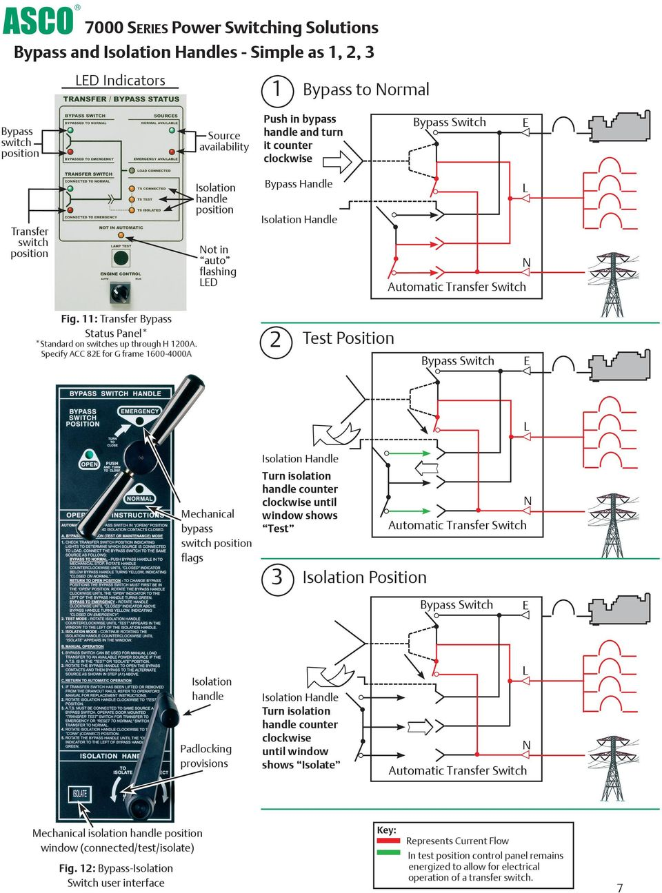 Asco 7000 Series Power Transfer Switches Pdf Ups Ats Circuit Diagram 11 Bypass Status Panel Standard On Up Through H 1200a