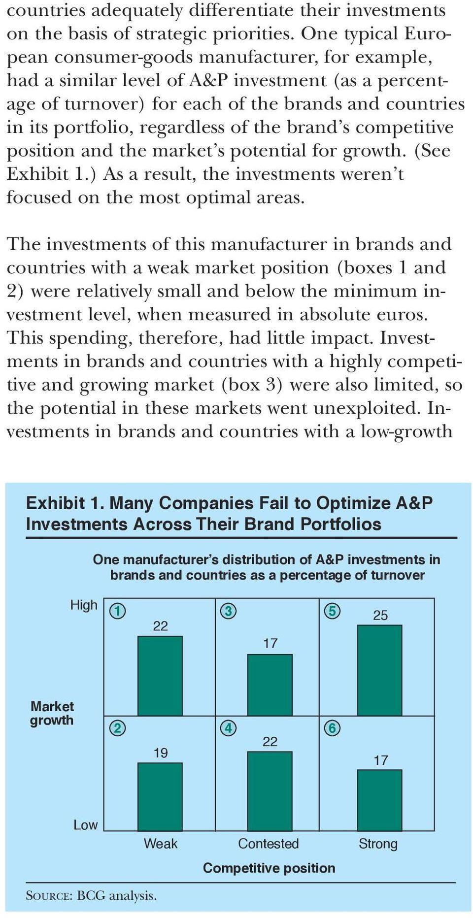 the brand s competitive position and the market s potential for growth. (See Exhibit 1.) As a result, the investments weren t focused on the most optimal areas.