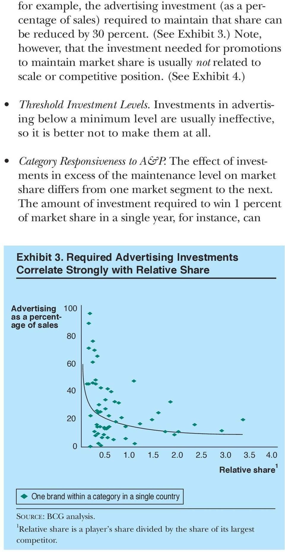 Investments in advertising below a minimum level are usually ineffective, so it is better not to make them at all. Category Responsiveness to A&P.