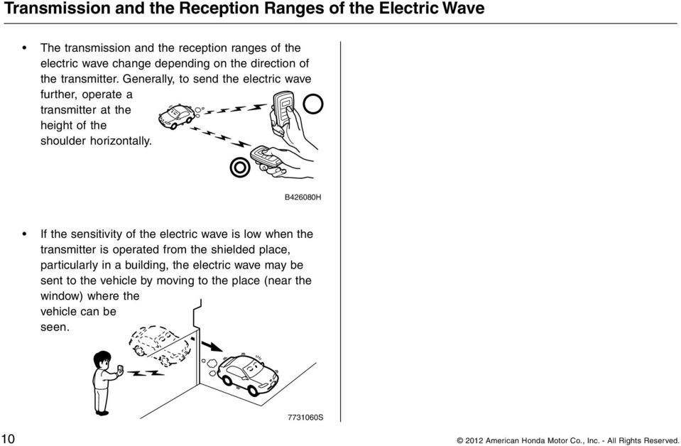 B426080H If the sensitivity of the electric wave is low when the transmitter is operated from the shielded place, particularly in a building, the electric