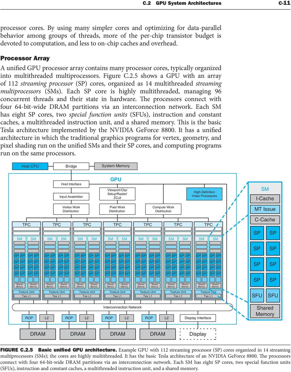 overhead. Processor Array A unified GPU processor array contains many processor cores, typically organized into multithreaded multiprocessors. Figure C.2.