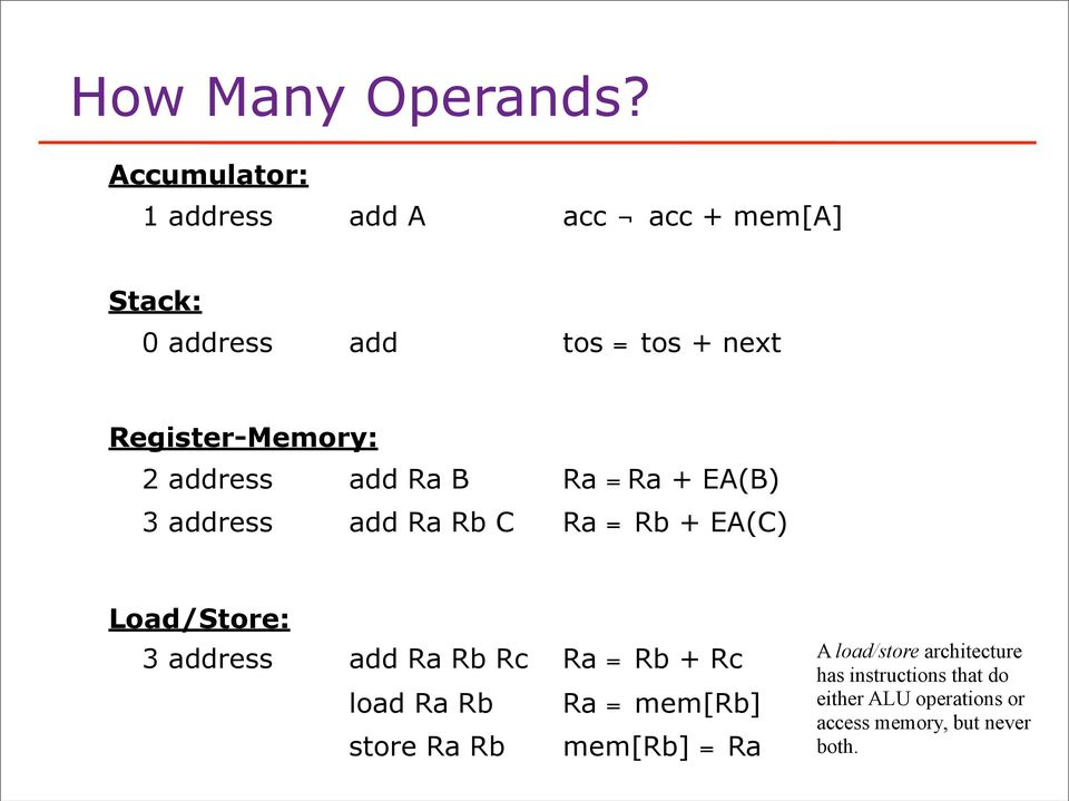 Register-Memory: 2 address add Ra B Ra = Ra + EA(B) 3 address add Ra Rb C Ra = Rb + EA(C)