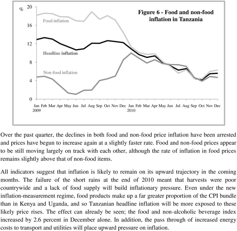Food and non-food prices appear to be still moving largely on track with each other, although the rate of inflation in food prices remains slightly above that of non-food items.