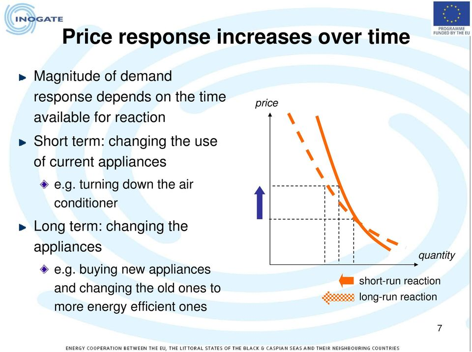 ng the use of current appliances e.g. turning down the air conditioner Long term: changing the appliances e.
