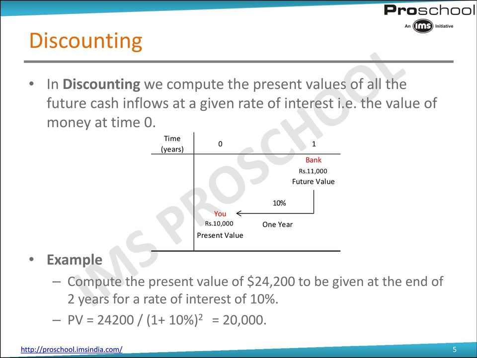 10,000 000 Present Value 10% One Year Example Compute the present value of $24,200 to be given at the