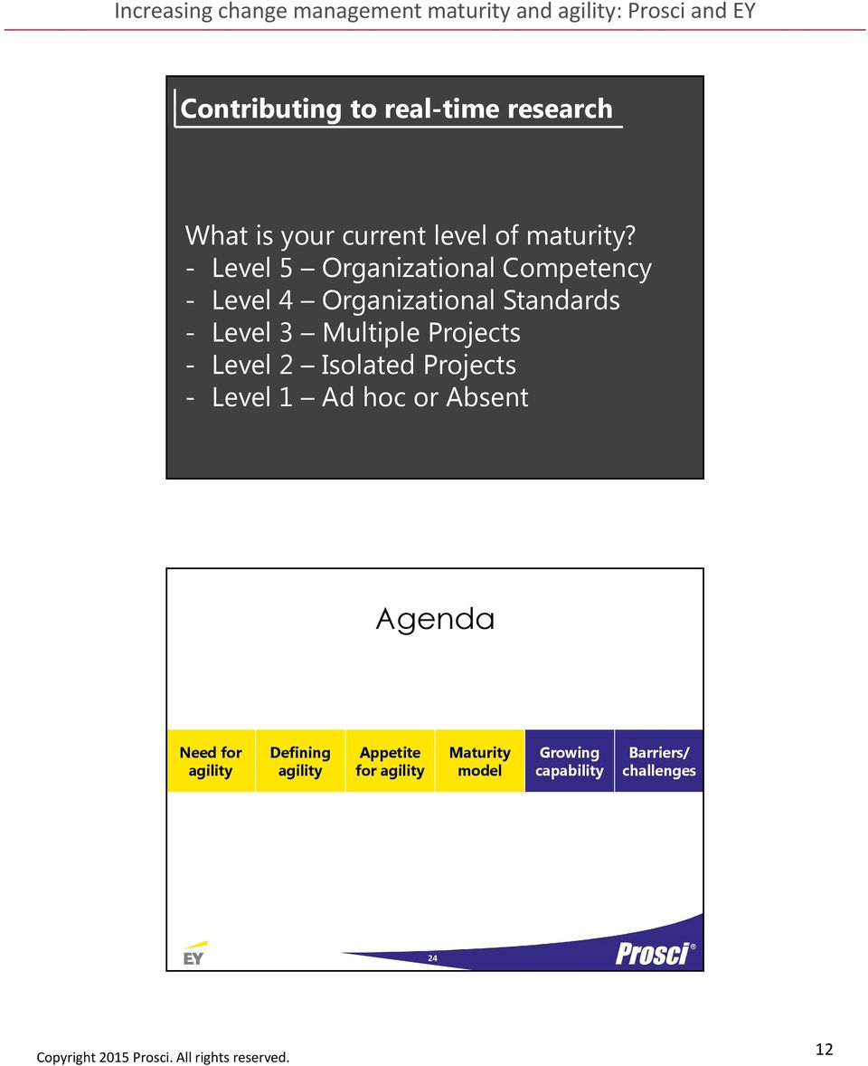 Projects - Level 2 Isolated Projects - Level 1 Ad hoc or Absent 23 Agenda Need for