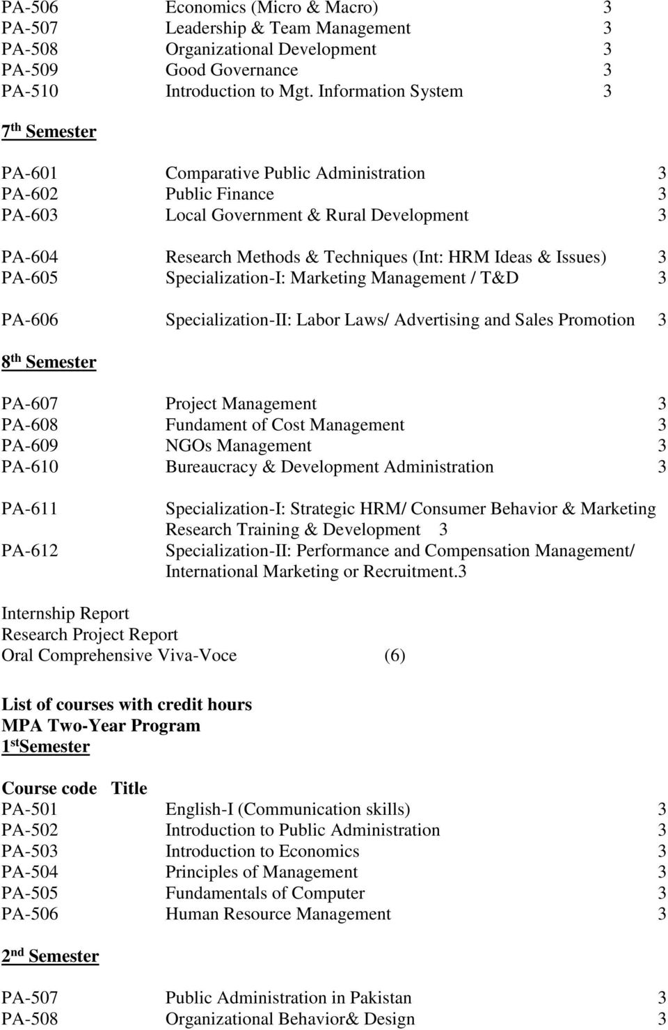 Ideas & Issues) 3 PA-605 Specialization-I: Marketing Management / T&D 3 PA-606 Specialization-II: Labor Laws/ Advertising and Sales Promotion 3 8 th Semester PA-607 Project Management 3 PA-608