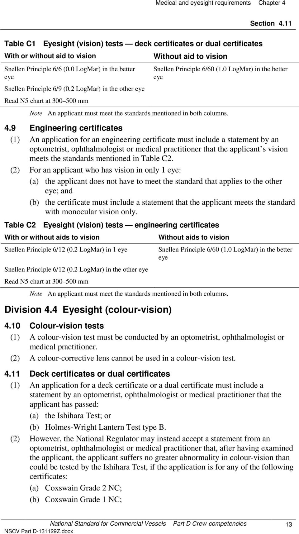 0 LogMar) in the better eye Note An applicant must meet the standards mentioned in both columns. 4.