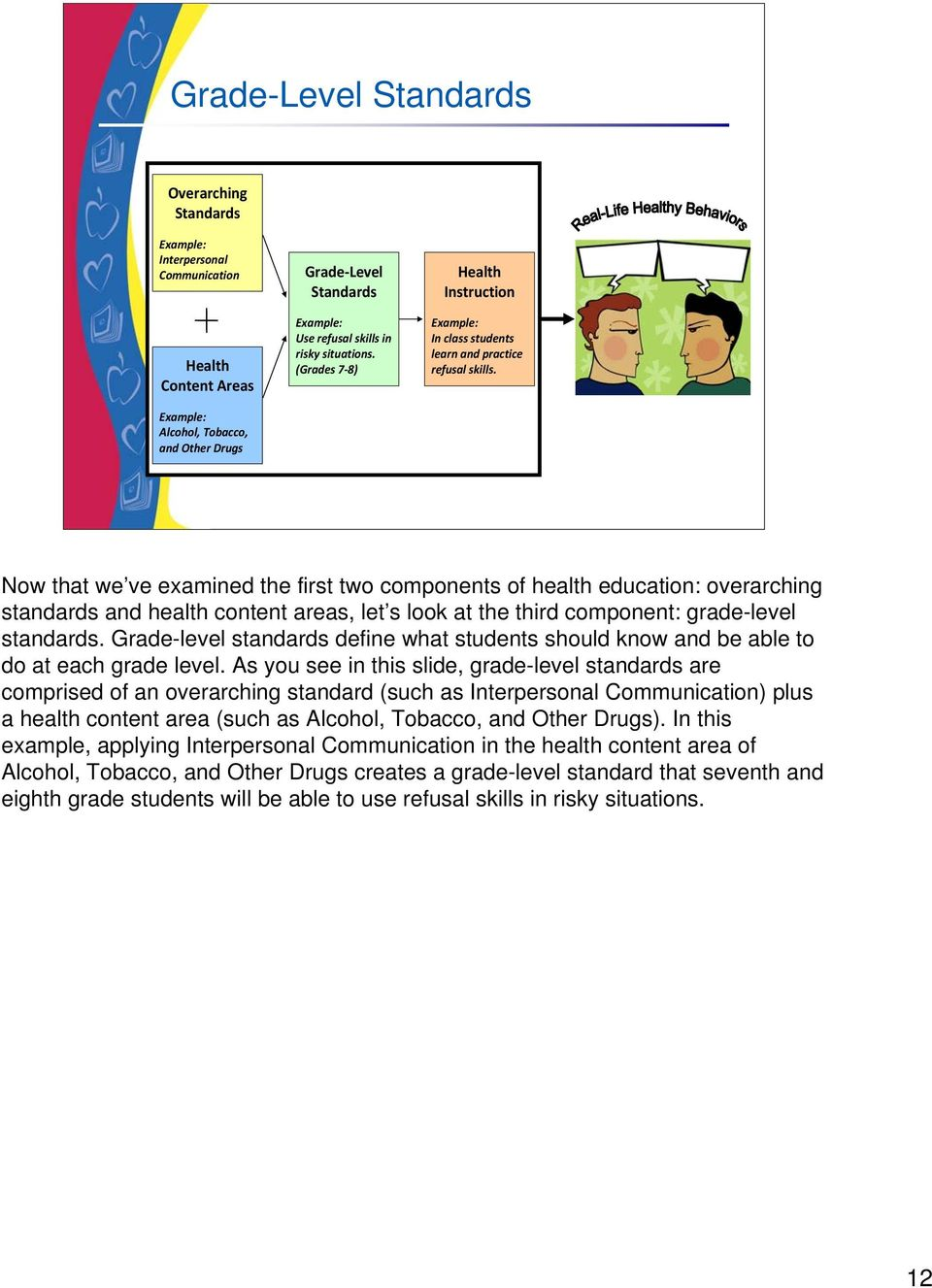 Example: Alcohol, Tobacco, and Other Drugs Now that we ve examined the first two components of health education: overarching standards and health content areas, let s look at the third component:
