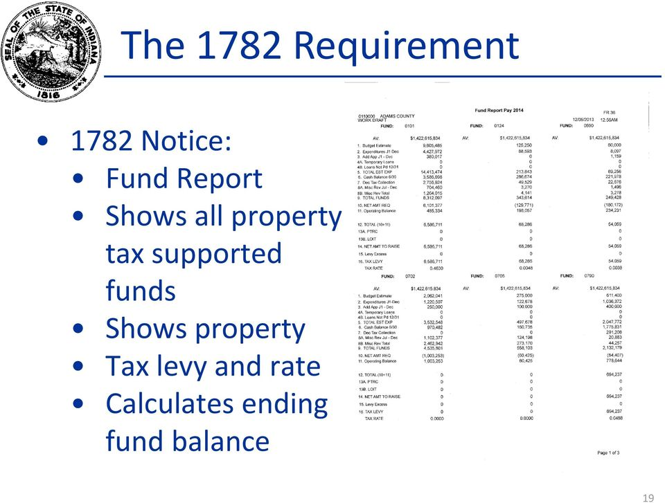 supported funds Shows property Tax