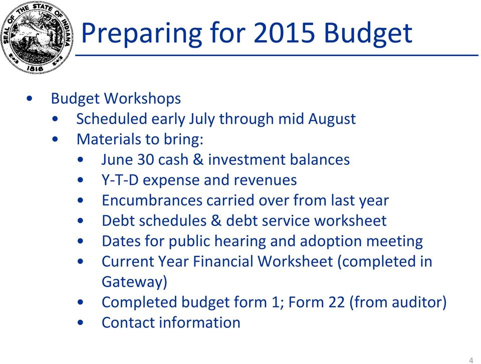 Debt schedules & debt service worksheet Dates for public hearing and adoption meeting Current Year