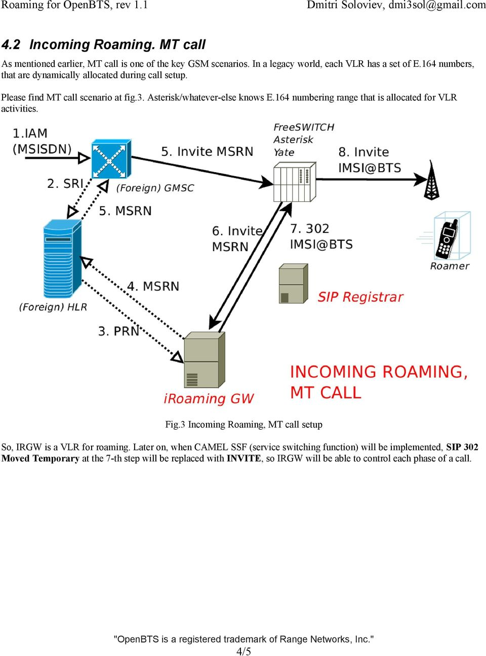 164 numbering range that is allocated for VLR activities. Fig.3 Incoming Roaming, MT call setup So, IRGW is a VLR for roaming.