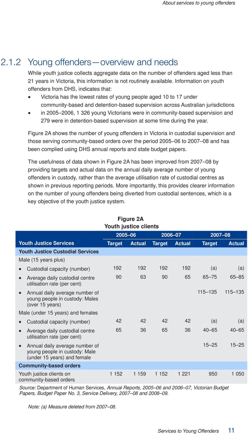 Information on youth offenders from DHS, indicates that: Victoria has the lowest rates of young people aged 10 to 17 under community-based and detention-based supervision across Australian