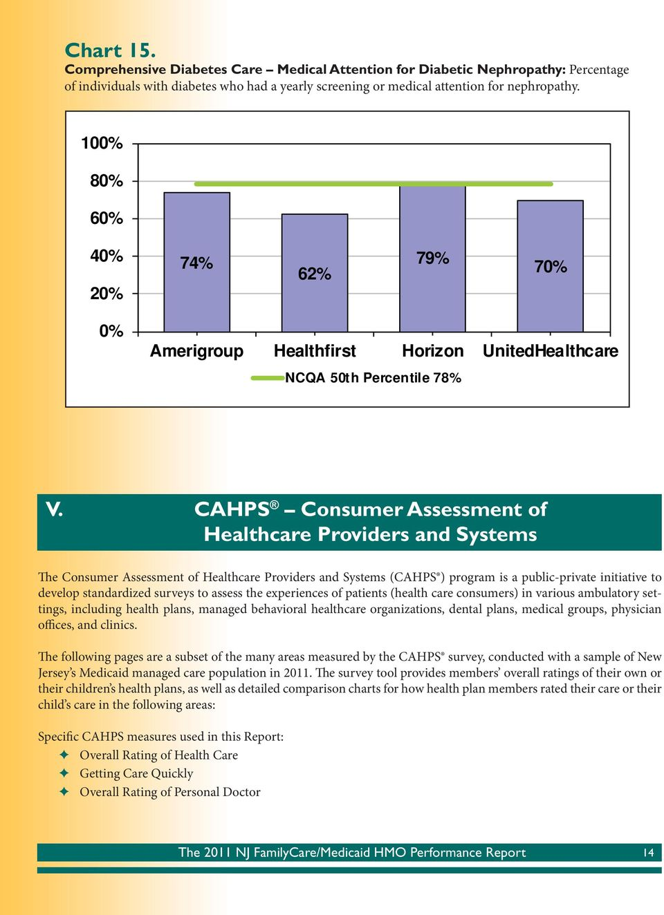 CAHPS Consumer Assessment of Healthcare Providers and Systems The Consumer Assessment of Healthcare Providers and Systems (CAHPS ) program is a public-private initiative to develop standardized