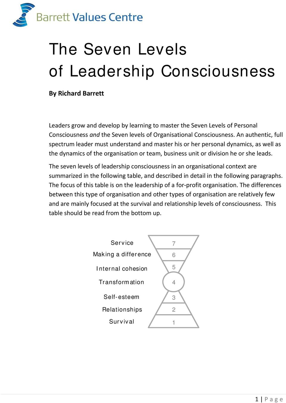 An authentic, full spectrum leader must understand and master his or her personal dynamics, as well as the dynamics of the organisation or team, business unit or division he or she leads.