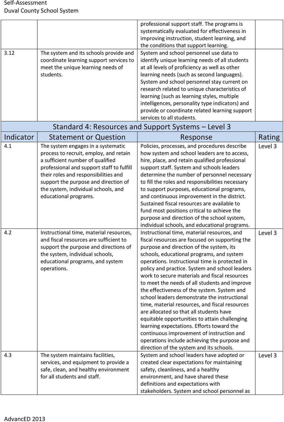 System and school personnel use data to identify unique learning needs of all students at all levels of proficiency as well as other learning needs (such as second languages).