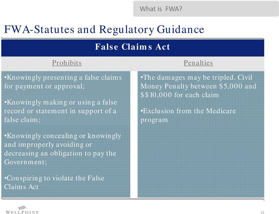 Knowingly making or using a false record or statement in support of a false claim; Penalties The damages may be tripled.