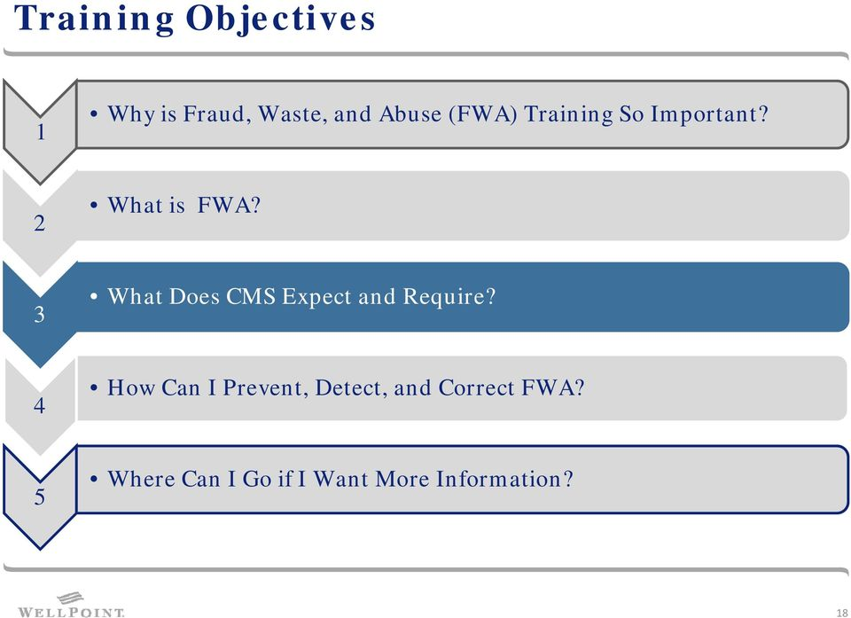 3 What Does CMS Expect and Require?