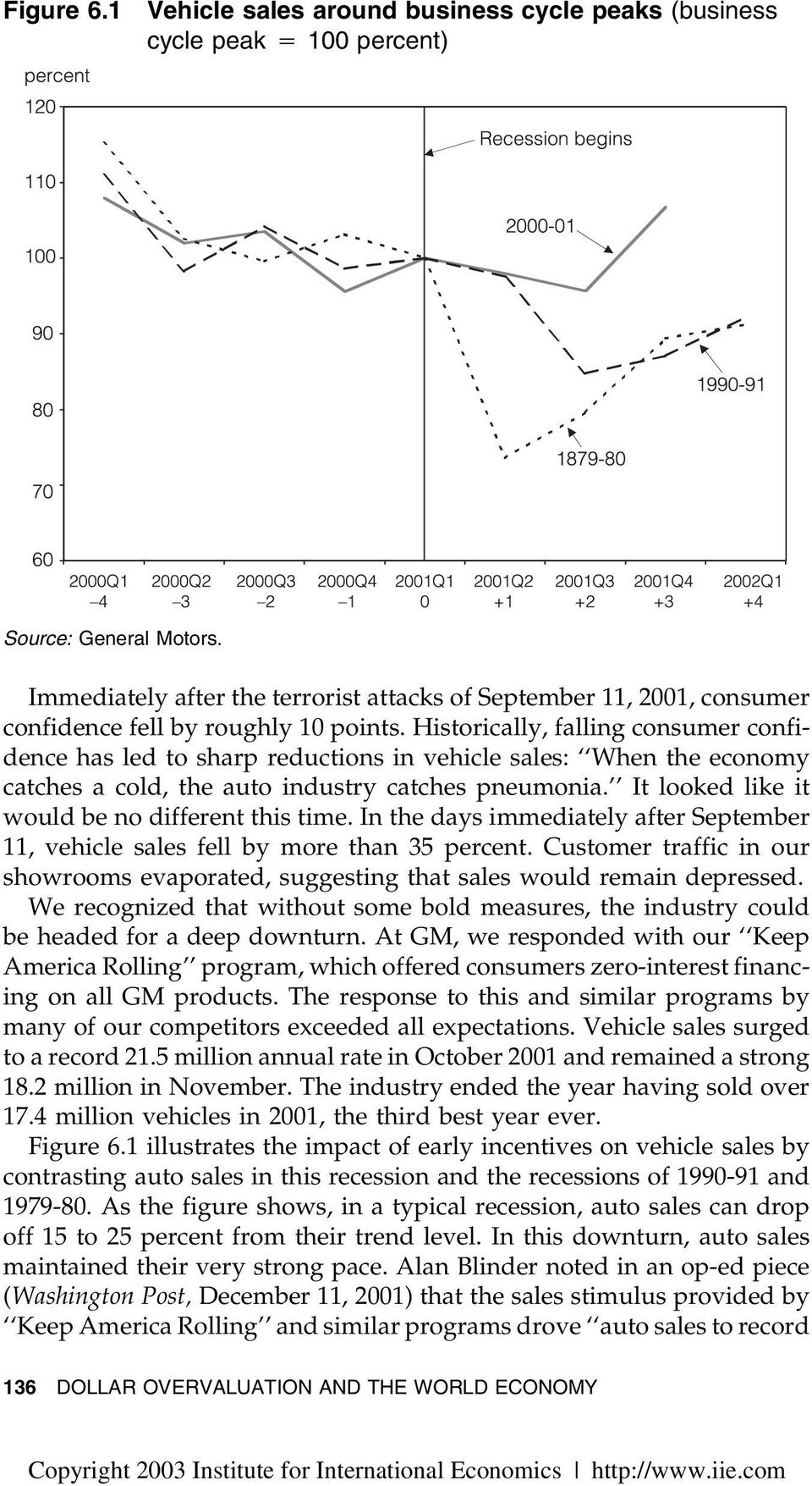 Historically, falling consumer confidence has led to sharp reductions in vehicle sales: When the economy catches a cold, the auto industry catches pneumonia.