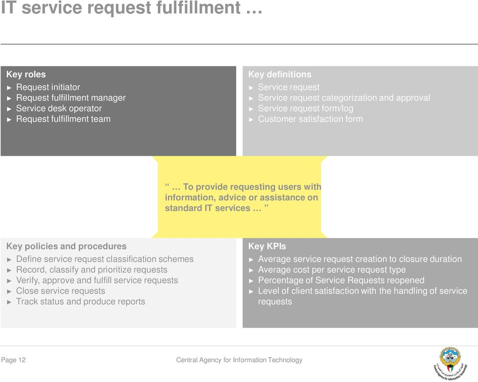 request classification schemes Record, classify and prioritize requests Verify, approve and fulfill service requests Close service requests Track status and produce reports Average